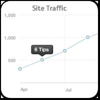 6 подсказок для увеличения трафика вашего WordPress сайта