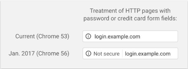 SSL сертификат — необходимый элемент для безопасности WordPress сайта