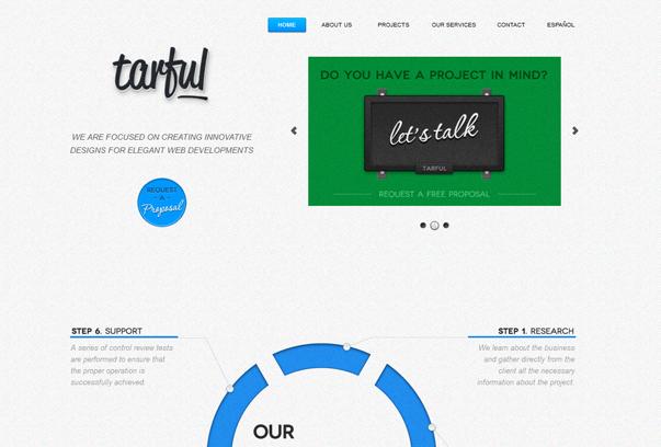 Tarful 30 самых необычных и красивых сайтов, сделанных на WordPress по версии WPlift.com