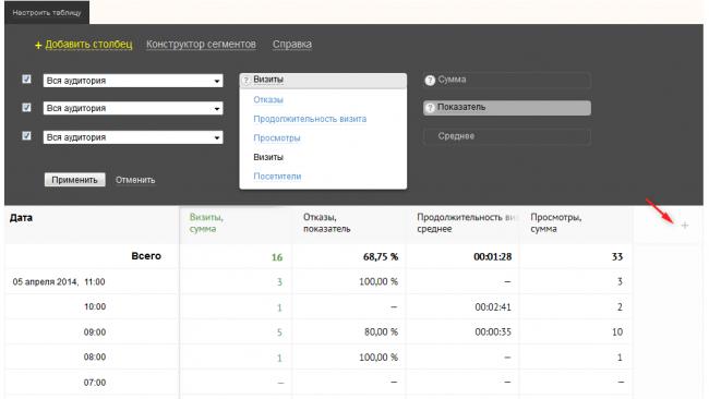 dopolnitelnyie stolbtsyi openstat 650x366 Openstat — защищенный сервис статистики для вашего WordPress сайта