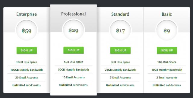 Таблицы цен для хостинга хостинг майнкрафт за бесплатно за 1 рубль