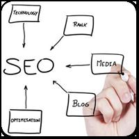 Большой обзор лучших SEO плагинов для WordPress