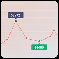 Как создавать красивые диаграммы и графики на WordPress