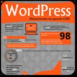 WordPress инфографика